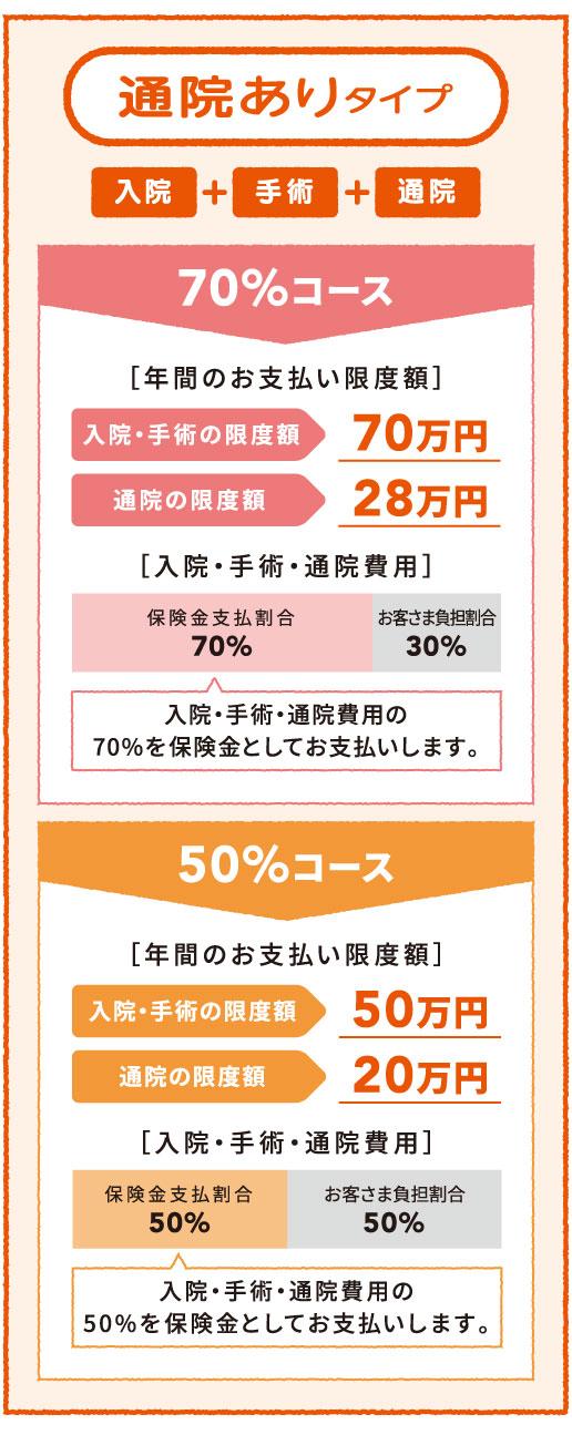 %e9%80%9a%e9%99%a2%e3%81%82%e3%82%8a