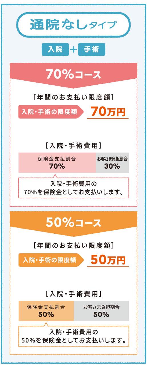 %e9%80%9a%e9%99%a2%e3%81%aa%e3%81%97